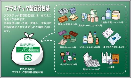 プラスチック製包装容器詳細